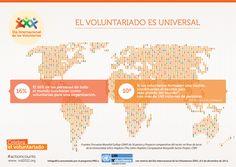 El #voluntariado es universal #DíaVoluntariado
