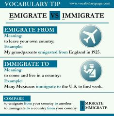 emigrate and immigrate