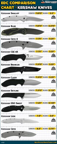 Kershaw Knives | BestPocketKnifeToday.com