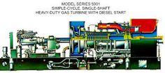 gas turbine drawing - Google Search