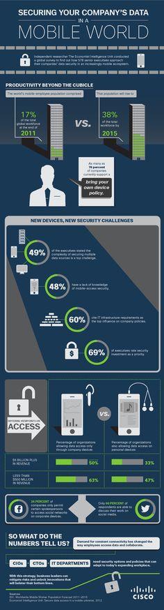 The Economist Intelligence Unit investigates how senior executives feel toward corporate data security.