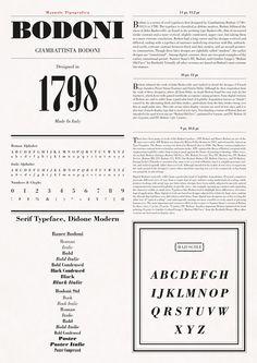 Giambattista Bodoni : Fonte tipográfica Bodoni. Cartaz de Clement Thorez
