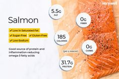 Salmon is a highly nutritious fish that has a host of health benefits. Find out why salmon is good for you and its nutrition facts. Nutrition Quotes, Nutrition Plans, Nutrition Tips, Fitness Nutrition, Healthy Foods To Eat, Health And Nutrition, Oatmeal Nutrition, Universal Nutrition, Nutrition Activities
