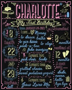 First Birthday Chalkboard https://www.etsy.com/listing/168578157/the-first-birthday-chalkboard-poster?ref=listing-shop-header-1