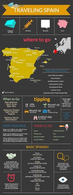 Spain Travel Cheat Sheet