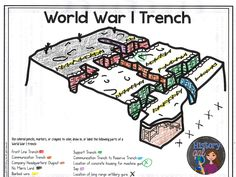 $ Students learn about trench warfare and a soldier's life during World War I.