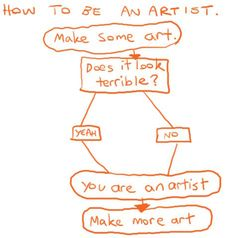 How to be an artist. Art doesn't have to be pretty, it just has to make you think and feel something. Art Quotes, Inspirational Quotes, Art Memes, Quotable Quotes, Artist Problems, Artist Life, Artist Art, Comic Artist, Art Classroom