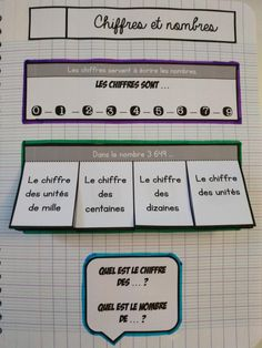 Unifix Cubes For Preschool Math - koradi Montessori Math, Preschool Math, Math Math, Multiplication, Math Charts, Cycle 3, Homeschool, Kids, Gallery