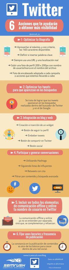 Twitter: 6 aciones que le ayudarán a obtener más visibilidad. Infografía en español. #communityManager