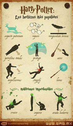 from the story ¿Un Potter enamorado de una Malfoy? (James Sirius Potter) ❤️ by nat. Harry Potter Tumblr, Harry Potter Anime, Magie Harry Potter, Estilo Harry Potter, Arte Do Harry Potter, Theme Harry Potter, Harry Potter Drawings, Harry Potter Pictures, Harry Potter Cast