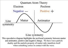 quantum art and poetry: Is the observer effect true or false?