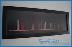 'Tickled Pink'  Personalised DNA artwork from The Forensicworks - http://www.theforensicworks.co.uk/