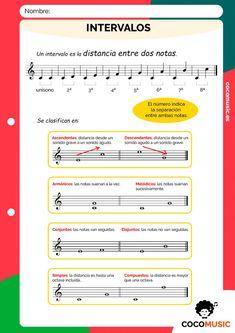 Un intervalo es la distancia entre dos notas. Los intervalos musicales se clasifican en: Ascendentes: distancia desde un sonido grave a un sonido agudo. Descendentes: distancia desde un sonido agudo a un sonido grave. Armónicos: las notas suenan a la vez. Melódicos: las notas suenan sucesivamente. Conjuntos: las notas van seguidas. Disjuntos: las notas no van seguidas. Simples: la distancia es hasta una octava incluida. Compuestos: la distancia es mayor que una octava. #lenguajemusical Music Lessons For Kids, Music For Kids, Piano Teaching, Music Class, Study Tips, Flute, Musicals, Literature, Homeschool