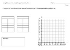 Algebra 1 Teachers - Graphing Systems of Equations A.REI.6 & 8.EE.8 Great for beginners or struggling students. Free. Enjoy!