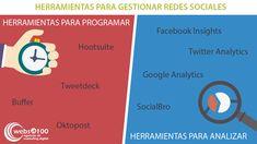 Olvídate de los quebraderos de cabeza cuando gestiones tus #RedesSociales ¡usa estas herramientas! http://www.websa100.com/blog/12-herramientas-que-te-haran-la-vida-mas-facil-a-la-hora-de-gestionar-redes-sociales/