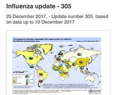 Estado de la gripe a nivel mundial Who