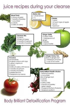 Juice recipes during your cleanse