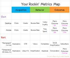best digital metrics map sm