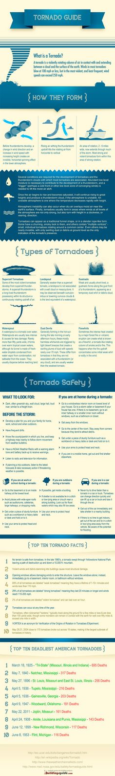 Tornado Facts & SafetyTips  Tornadoes can have devastating effects on homes, businesses, andcommunities as a whole. The tornado guide infographic below includes facts, safety tips and information about tornadoes such as how tornadoes form, types of tornadoes, tornado safety and the top 10 deadliest and most destructive tornadoes in history.
