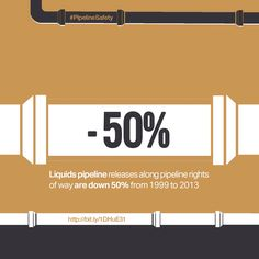 Pipeline operators share a commitment to building and operating safe pipelines.