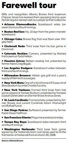 USATODAYsports: Here's how much baseball loves Chipper...