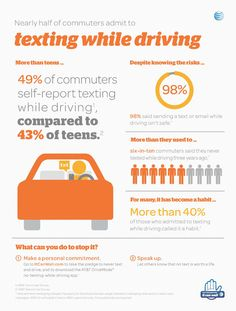 Texting and Driving, It can Wait!