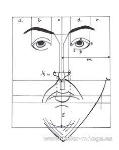 El dibujo | Taller de Iconografía Mhega