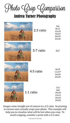 Photography Cropping Guide