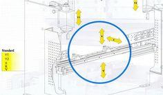 Google Image Result for http://www.dafumt.com/upfiles/image/zyb-cnc-hydraulic-press-brake/axes-cnc-press-brake.jpg