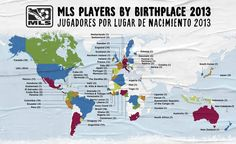 Major League Soccer - 549 players representing 62 countries.