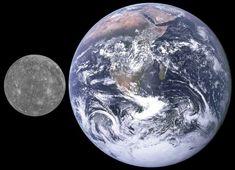 Mercury and Earth, size comparison