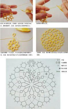 ,free pattern