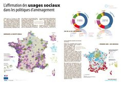 Territoires 2040 - L'affirmation des usages sociaux dans les politiques d'aménagement