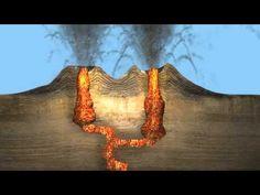 Trosky - geologický vývoj - YouTube Crochet Necklace, Youtube, Volcanoes, Czech Republic, Nature, Kids, Crochet Collar, Naturaleza, For Kids