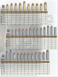 Ammo Caliber Sizes