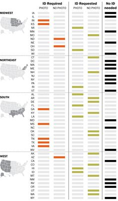 QUICK!!!! Get your handy dandy voter cheater guide here!!!!!!!!! Courtesy of Washington Post!!!!