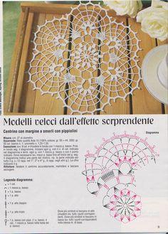Crochet Edgings Patterns Patterns and motifs: Crocheted motif no. Crochet Doily Diagram, Crochet Doily Patterns, Crochet Art, Crochet Round, Crochet Home, Thread Crochet, Crochet Designs, Crochet Dreamcatcher, Crochet Dollies