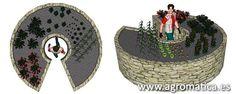 II▻★★★ El huerto ecológico en ojo de cerradura (Keyhole Garden). Una eficiente, funcional y cómoda forma de cultivar tu huerto. Descúbrelo paso a paso.