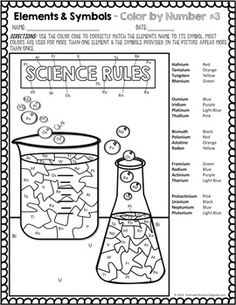 Chemical Elements - Color by Symbols by Science Girl Lessons Chemistry Classroom, Teaching Chemistry, Science Chemistry, Physical Science, Science Activities For Kids, Science Experiments Kids, Science Lessons, Science Fun, Earth Science
