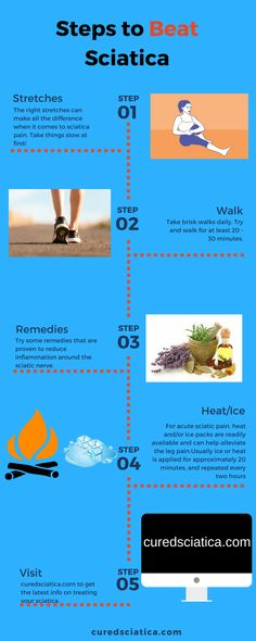 I was able to put together these sciatica tips. Treating Sciatica, Sciatica Stretches, Sciatica Symptoms, Sciatic Nerve Relief, Sciatica Pain Treatment, Sciatic Pain, Migraine Relief, Natural Headache Remedies