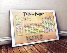 La Table de Potter imprimable, Harry Potter inspiré tableau périodique, tableau périodique de Poudlard familles