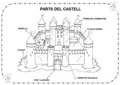 Parts del castell Medieval Crafts, Medieval Party, Arthur's Theme, Fractured Fairy Tales, Dragons, Fairy Tale Theme, Château Fort, School Items, Medieval Times