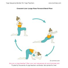 Highest rated Yoga Sequence Builder to easily plan yoga sequences. yoga poses, pre-made yoga sequencing lesson plans for all levels, cues to teach yoga classes safely, and much more. rated by yoga teachers worldwide. Yoga Flow Sequence, Yoga Sequences, Yoga Poses, Pilates Reformer Exercises, Yoga Positions, How To Start Yoga, Iyengar Yoga, Buddha, Online Yoga