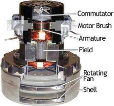 Vacuum Cleaner Motor Vacuum Cleaner Pinterest
