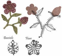 Esquema para flores y hojas del árbol de la vida.Comenzando el 11-11-14