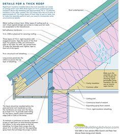 Rigid foam above roof sheathing 6.jpg (2364×2693)