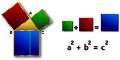 By Request - Ten Helpful Resources for Middle School and High School Math Teachers (Free Technology for Teachers) Math Problem Solver, Math Solver, Math Teacher, Math Classroom, Teaching Math, Math College, Math Homework Help, Math Help, Pythagorean Theorem