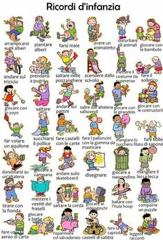 imperfetto ricordi d'infanzia