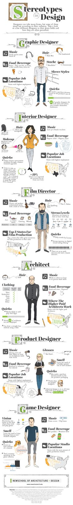 Stereotypes in Designs  Infographic