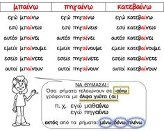 Κάθε μέρα... πρώτη!: 1/5/2015 Learn Greek, Greek Language, School Levels, Teaching Aids, School Hacks, School Tips, Special Needs Kids, Greek Quotes, Home Schooling